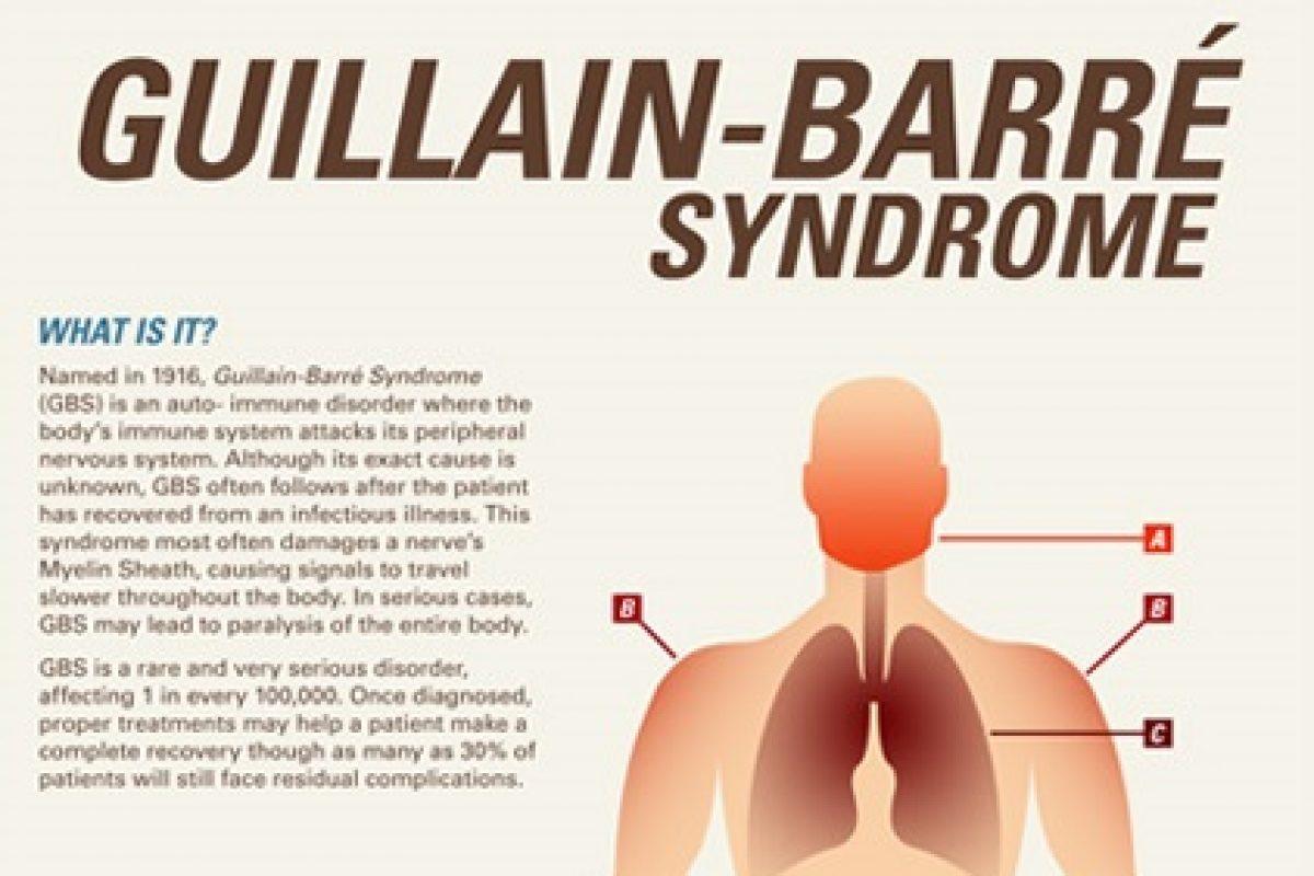 GBS, Penyakit Langka Yang Berbahaya